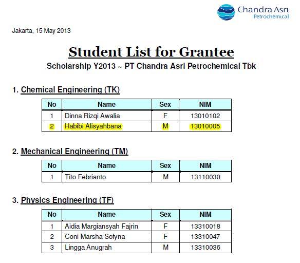 Pengumuman akhir beasiswa PT. Chandraasri Tbk.